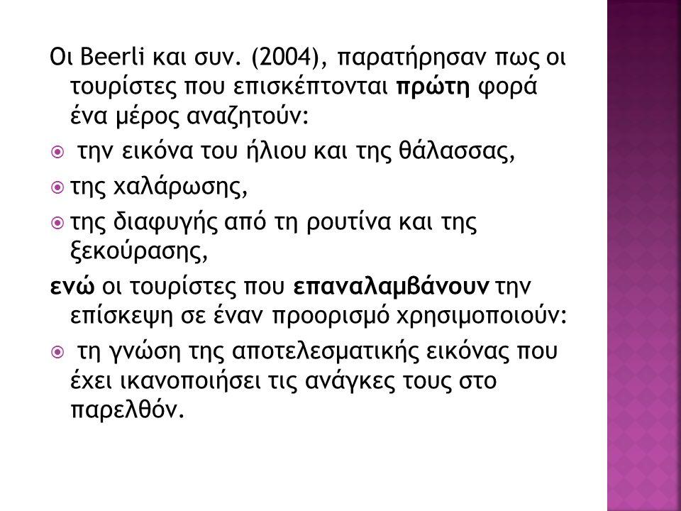 Οι Beerli και συν.