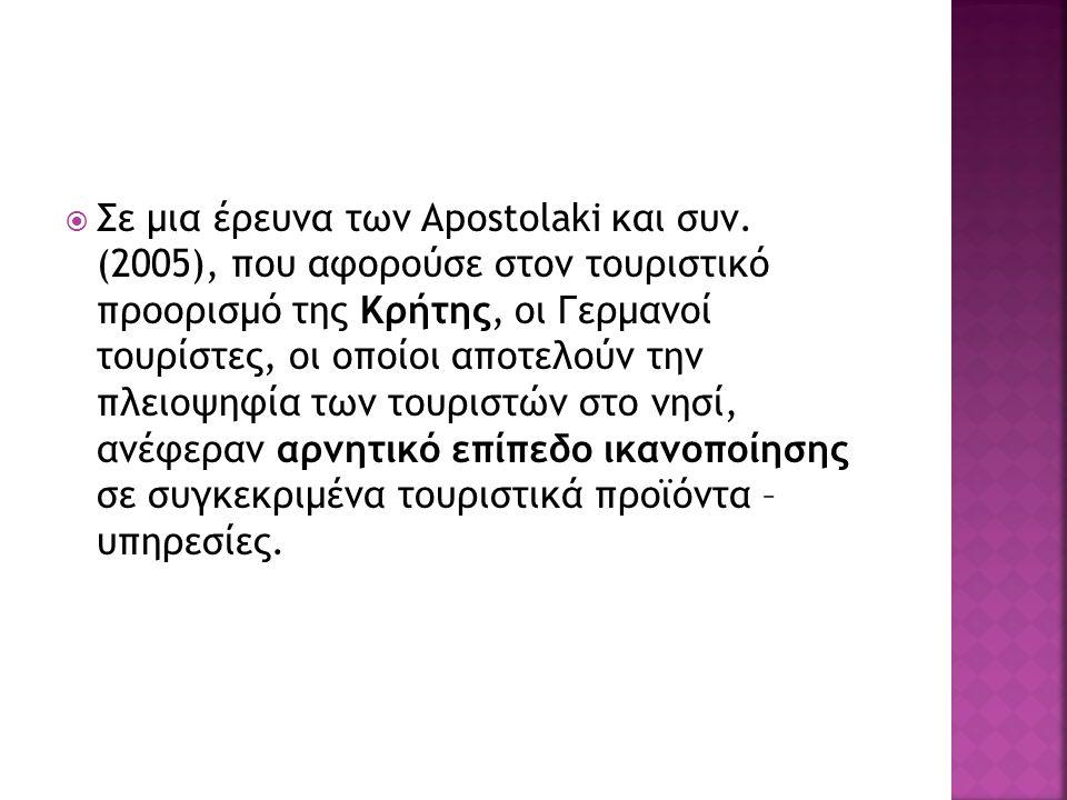  Σε μια έρευνα των Apostolaki και συν.