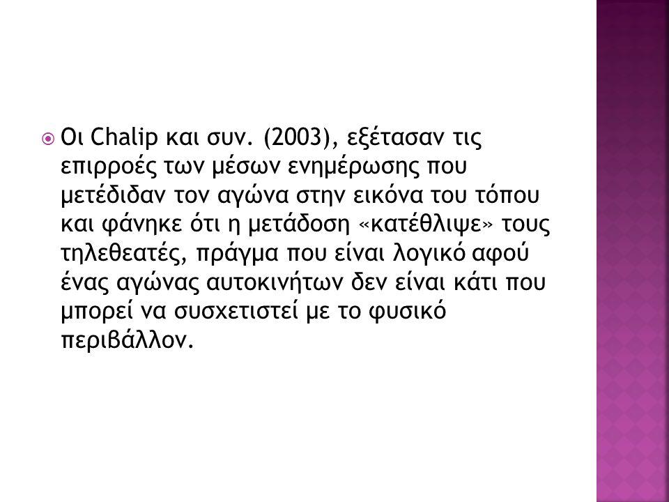  Οι Chalip και συν.
