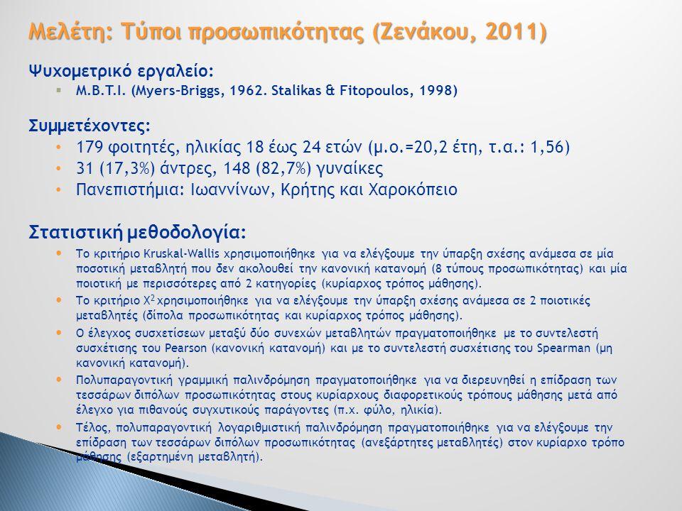 Μελέτη: Τύποι προσωπικότητας (Ζενάκου, 2011) Ψυχομετρικό εργαλείο:  M.B.T.I. (Myers-Briggs, 1962. Stalikas & Fitopoulos, 1998) Συμμετέχοντες: 179 φοι