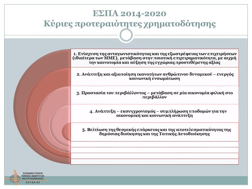 ΕΣΠΑ 2014-2020 Κύριες προτεραιότητες χρηματοδότησης 1.
