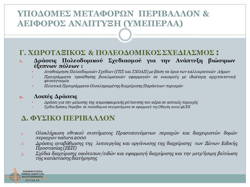 ΛΟΙΠΑ ΑΝΤΑΓΩΝΙΣΤΙΚΑ ΠΡΟΓΡΑΜΜΑΤΑ 2007-2013 Τα ανταγωνιστικά Ευρωπαϊκά Προγράμματα Τα ανταγωνιστικά Ευρωπαϊκά Προγράμματα : Πρόγραμμα Ευρώπη για τους Πολίτες 2007 – 2013 Πρόγραμμα LIFE+ Πολιτισμός 2007- 2013 Ευρωπαϊκό Πρόγραμμα – Πλαίσιο για την Ανταγωνιστικότητα και την Καινοτομία 2007-2013 CIP-PSP Πρόγραμμα Ευφυής Ενέργεια – Ευρώπη ΙΙ Πρόγραμμα ECO INNOVATION Πρόγραμμα Νεολαία σε Δράση 2007-2013 Πρόγραμμα Δια βίου Μάθηση 2007 – 2013 Πρόγραμμα PROGRESS 2007 – 2013 Πρόγραμμα Δάφνη ΙΙΙ (2007 – 2013) Σύμφωνο των Δημάρχων – COVENANT OF MAYORS