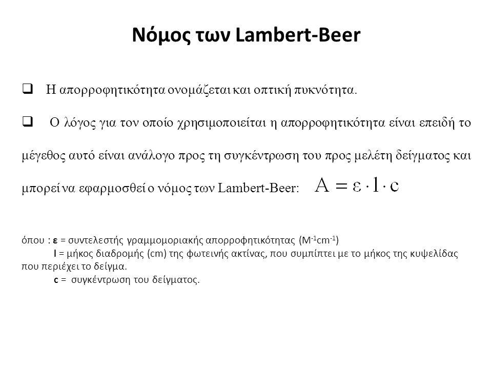 Νόμος των Lambert-Beer  Η απορροφητικότητα ονομάζεται και οπτική πυκνότητα.