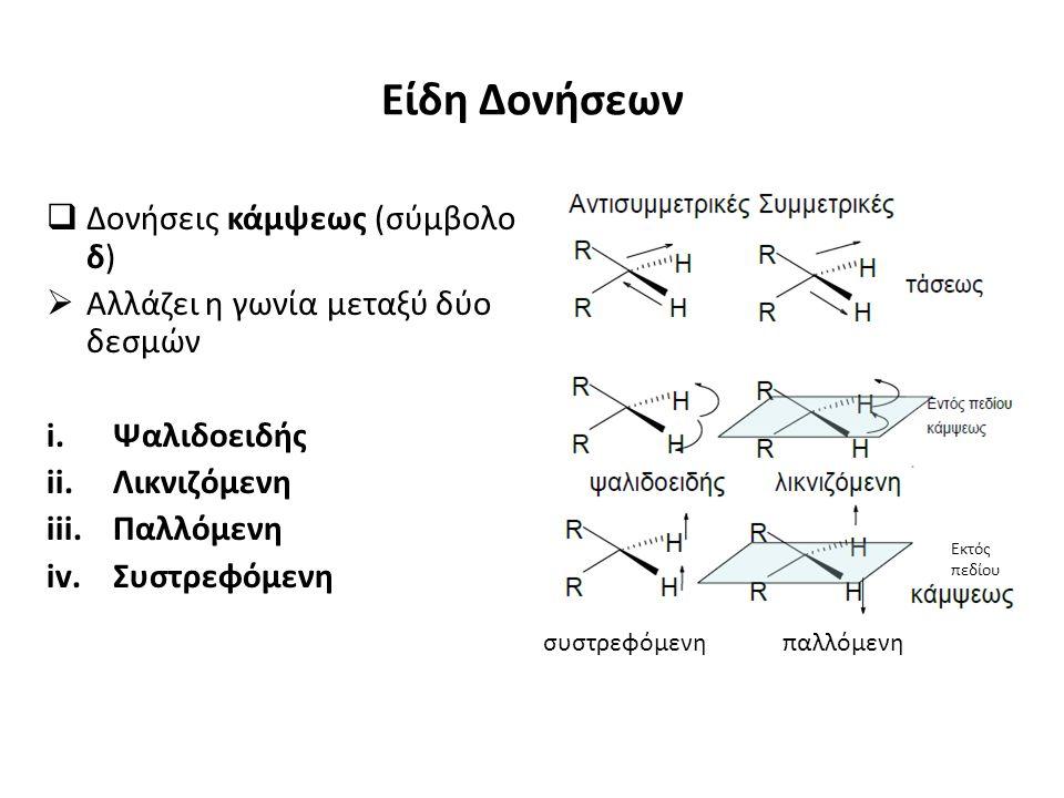 Είδη Δονήσεων  Δονήσεις κάμψεως (σύμβολο δ)  Αλλάζει η γωνία μεταξύ δύο δεσμών i.Ψαλιδοειδής ii.Λικνιζόμενη iii.Παλλόμενη iv.Συστρεφόμενη συστρεφόμενηπαλλόμενη Εκτός πεδίου