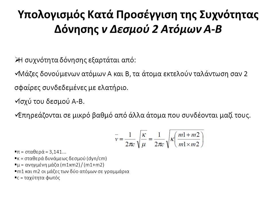 Υπολογισμός Κατά Προσέγγιση της Συχνότητας Δόνησης v Δεσμού 2 Ατόμων Α-Β  Η συχνότητα δόνησης εξαρτάται από: Μάζες δονούμενων ατόμων Α και Β, τα άτομα εκτελούν ταλάντωση σαν 2 σφαίρες συνδεδεμένες με ελατήριο.