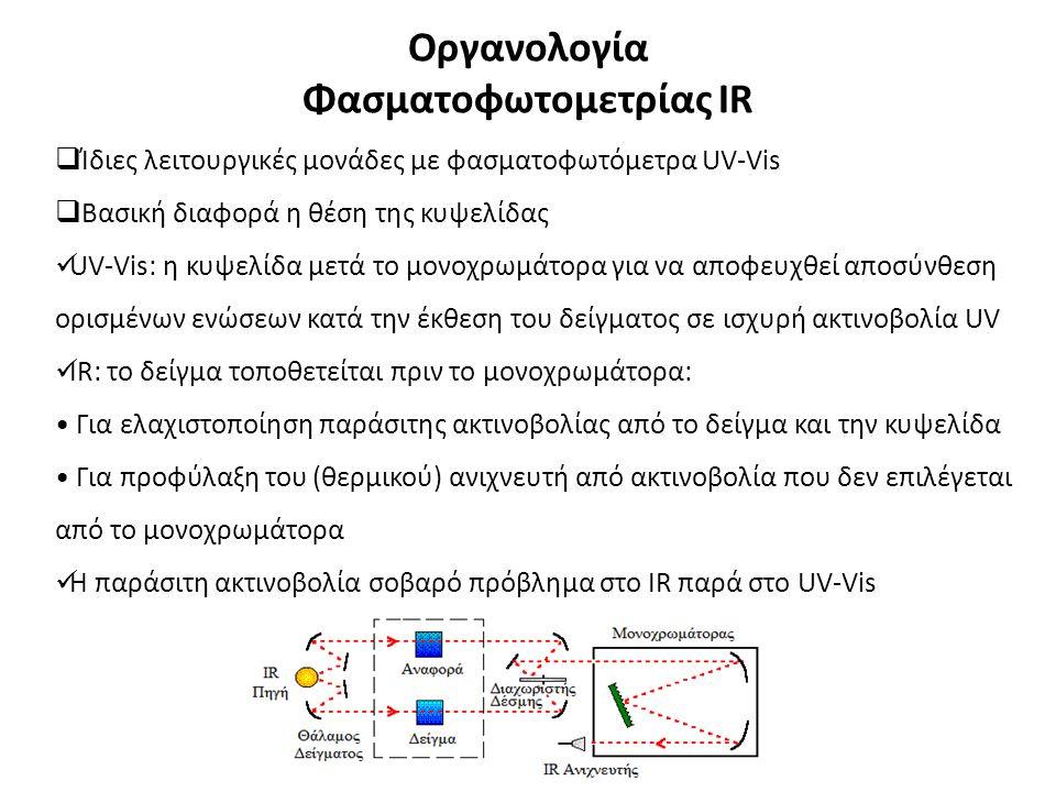 Οργανολογία Φασματοφωτομετρίας IR  Ίδιες λειτουργικές μονάδες με φασματοφωτόμετρα UV-Vis  Βασική διαφορά η θέση της κυψελίδας UV-Vis: η κυψελίδα μετά το μονοχρωμάτορα για να αποφευχθεί αποσύνθεση ορισμένων ενώσεων κατά την έκθεση του δείγματος σε ισχυρή ακτινοβολία UV IR: το δείγμα τοποθετείται πριν το μονοχρωμάτορα: Για ελαχιστοποίηση παράσιτης ακτινοβολίας από το δείγμα και την κυψελίδα Για προφύλαξη του (θερμικού) ανιχνευτή από ακτινοβολία που δεν επιλέγεται από το μονοχρωμάτορα Η παράσιτη ακτινοβολία σοβαρό πρόβλημα στο IR παρά στο UV-Vis