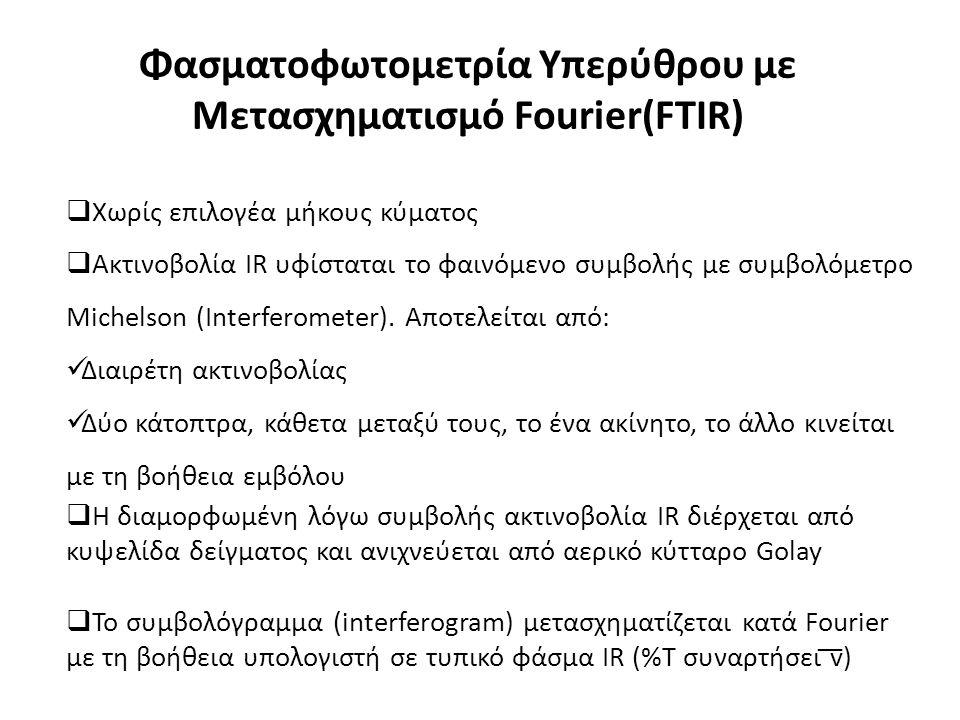 Φασματοφωτομετρία Υπερύθρου με Μετασχηματισμό Fourier(FTIR)  Χωρίς επιλογέα μήκους κύματος  Ακτινοβολία IR υφίσταται το φαινόμενο συμβολής με συμβολόμετρο Michelson (Interferometer).