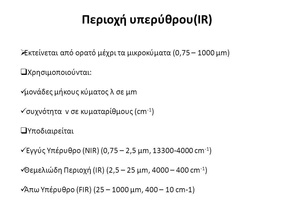 Περιοχή υπερύθρου(IR)  Εκτείνεται από ορατό μέχρι τα μικροκύματα (0,75 – 1000 μm)  Χρησιμοποιούνται: μονάδες μήκους κύματος λ σε μm συχνότητα v σε κυματαρίθμους (cm -1 )  Υποδιαιρείται Εγγύς Υπέρυθρο (NIR) (0,75 – 2,5 μm, 13300-4000 cm -1 ) Θεμελιώδη Περιοχή (IR) (2,5 – 25 μm, 4000 – 400 cm -1 ) Άπω Υπέρυθρο (FIR) (25 – 1000 μm, 400 – 10 cm-1)