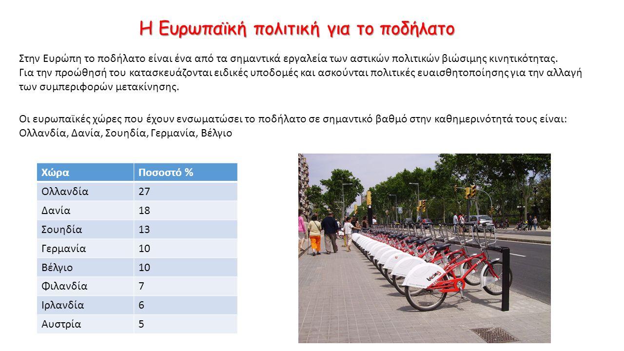 Στην Ευρώπη το ποδήλατο είναι ένα από τα σημαντικά εργαλεία των αστικών πολιτικών βιώσιμης κινητικότητας.