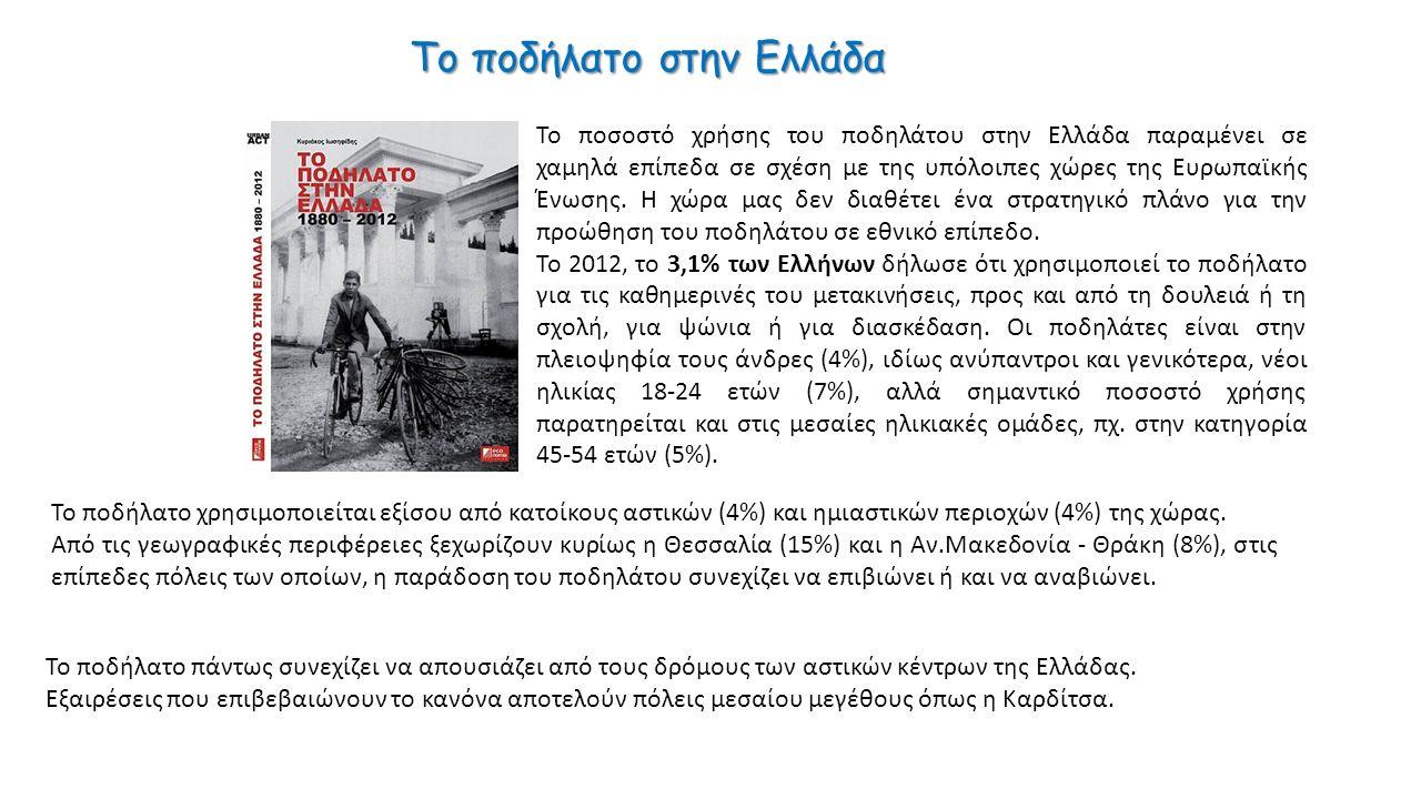 Το ποσοστό χρήσης του ποδηλάτου στην Ελλάδα παραμένει σε χαμηλά επίπεδα σε σχέση με της υπόλοιπες χώρες της Ευρωπαϊκής Ένωσης.