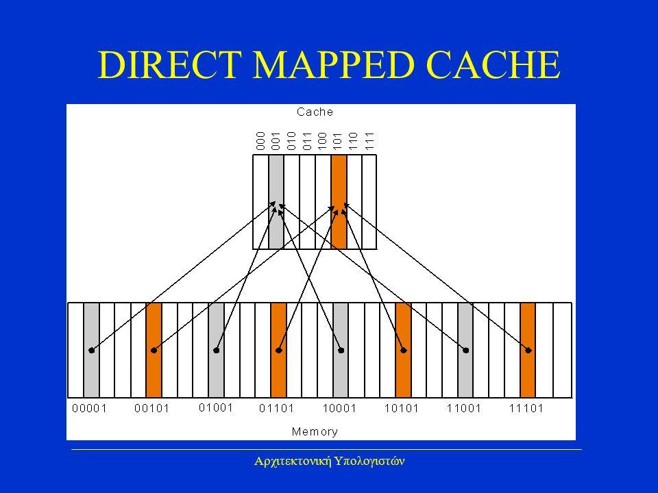 Αρχιτεκτονική Υπολογιστών DIRECT MAPPED CACHE