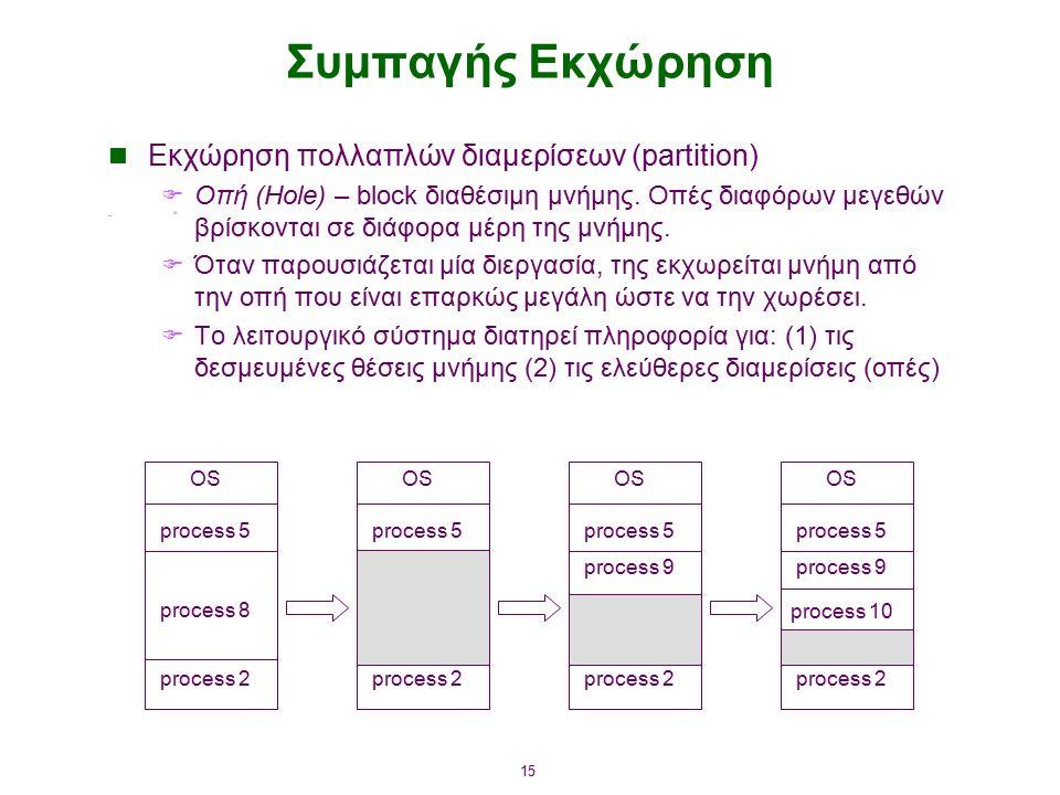 15 Συμπαγής Εκχώρηση Εκχώρηση πολλαπλών διαμερίσεων (partition)  Οπή (Hole) – block διαθέσιμη μνήμης. Οπές διαφόρων μεγεθών βρίσκονται σε διάφορα μέρ