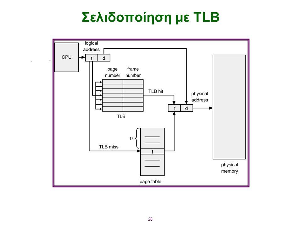 26 Σελιδοποίηση με TLB