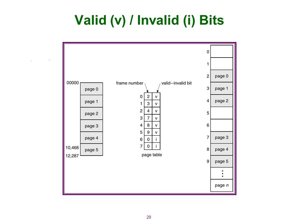 29 Valid (v) / Invalid (i) Bits