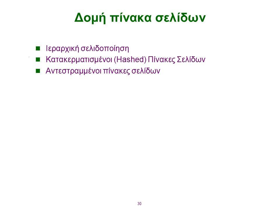30 Δομή πίνακα σελίδων Ιεραρχική σελιδοποίηση Κατακερματισμένοι (Hashed) Πίνακες Σελίδων Αντεστραμμένοι πίνακες σελίδων