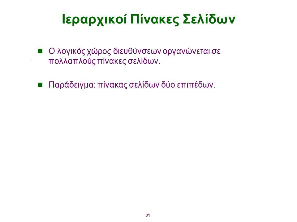 31 Ιεραρχικοί Πίνακες Σελίδων Ο λογικός χώρος διευθύνσεων οργανώνεται σε πολλαπλούς πίνακες σελίδων. Παράδειγμα: πίνακας σελίδων δύο επιπέδων.