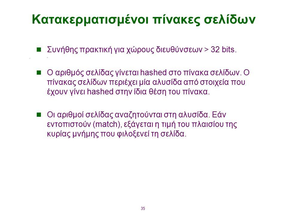 35 Κατακερματισμένοι πίνακες σελίδων Συνήθης πρακτική για χώρους διευθύνσεων > 32 bits. Ο αριθμός σελίδας γίνεται hashed στο πίνακα σελίδων. Ο πίνακας