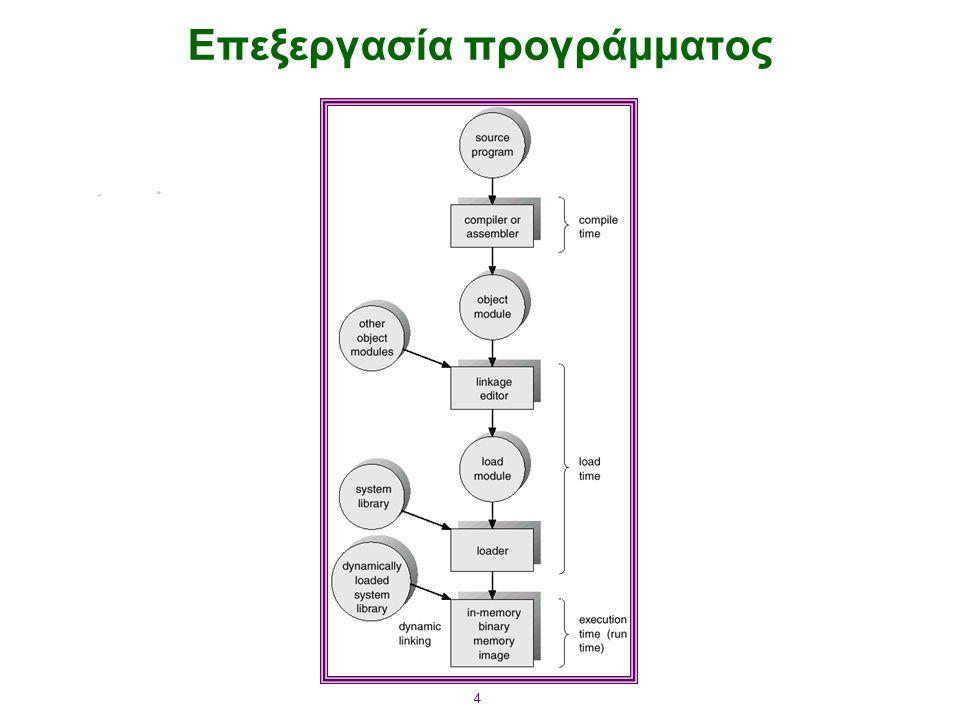 4 Επεξεργασία προγράμματος