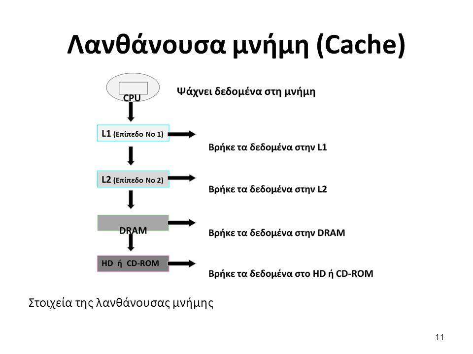 Στοιχεία της λανθάνουσας μνήμης Λανθάνουσα μνήμη (Cache) 11