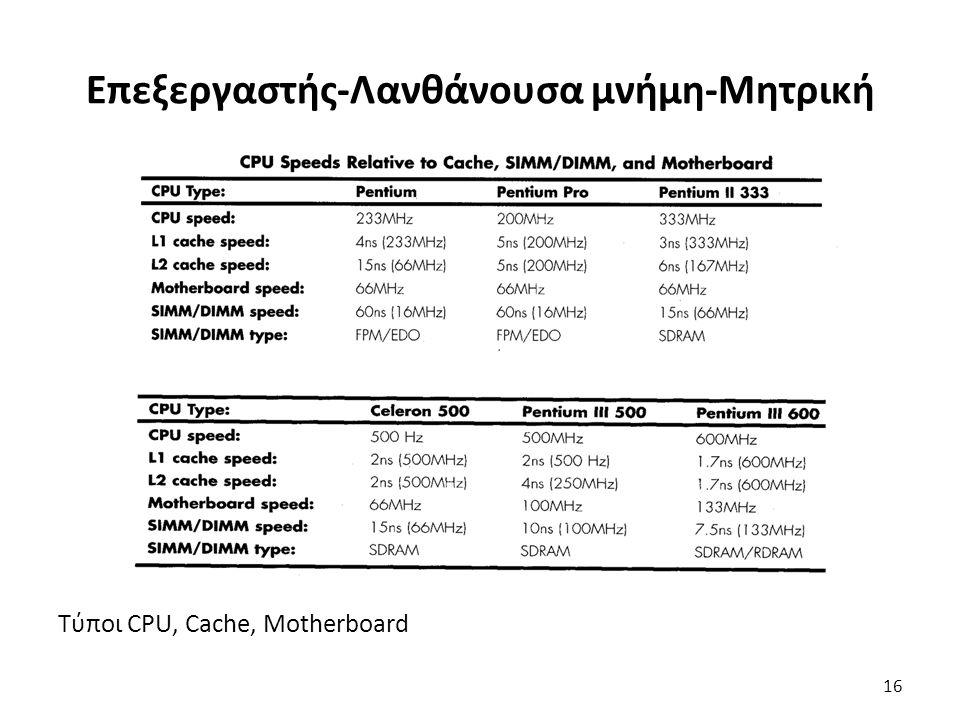 Τύποι CPU, Cache, Motherboard Επεξεργαστής-Λανθάνουσα μνήμη-Μητρική 16