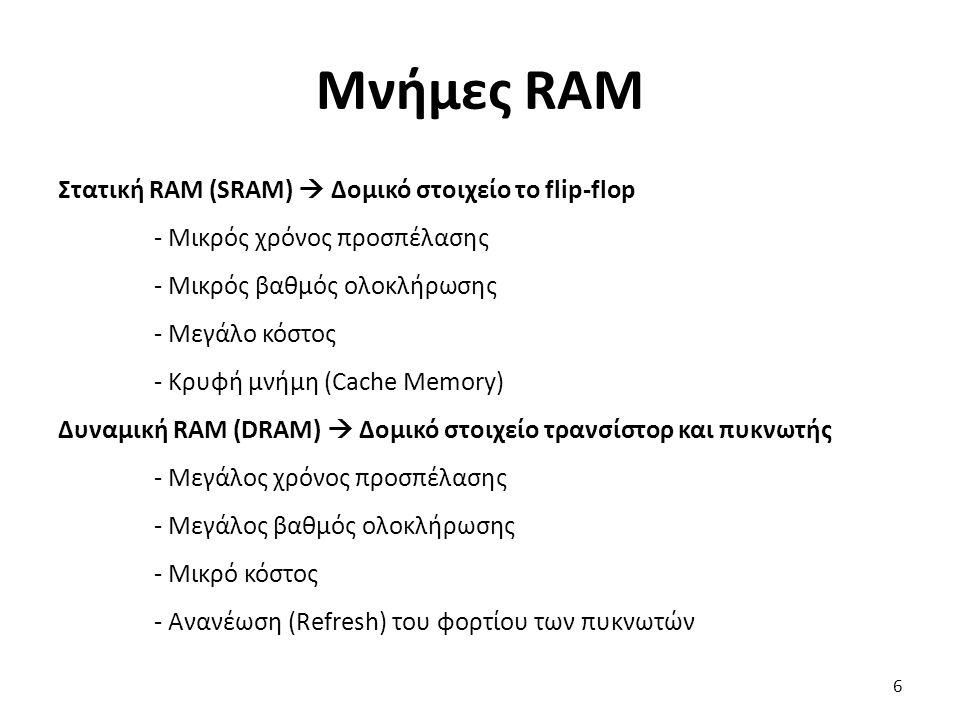 Μνήμες RAM Στατική RAM (SRAM)  Δομικό στοιχείο το flip-flop - Μικρός χρόνος προσπέλασης - Μικρός βαθμός ολοκλήρωσης - Μεγάλο κόστος - Κρυφή μνήμη (Cache Memory) Δυναμική RAM (DRAM)  Δομικό στοιχείο τρανσίστορ και πυκνωτής - Μεγάλος χρόνος προσπέλασης - Μεγάλος βαθμός ολοκλήρωσης - Μικρό κόστος - Ανανέωση (Refresh) του φορτίου των πυκνωτών 6