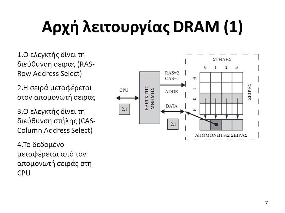 1.Ο ελεγκτής δίνει τη διεύθυνση σειράς (RAS- Row Address Select) 2.Η σειρά μεταφέρεται στον απομονωτή σειράς 3.Ο ελεγκτής δίνει τη διεύθυνση στήλης (CAS- Column Address Select) 4.Το δεδομένο μεταφέρεται από τον απομονωτή σειράς στη CPU Αρχή λειτουργίας DRAM (1) 7
