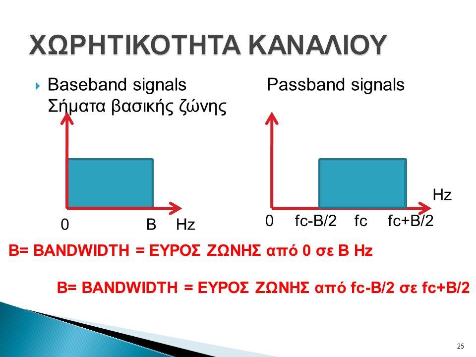  Baseband signals Passband signals Σήματα βασικής ζώνης 0B 0 Hz fcfc+B/2fc-B/2 B= BANDWIDTH = ΕΥΡΟΣ ΖΩΝΗΣ από 0 σε Β Ηz B= BANDWIDTH = ΕΥΡΟΣ ΖΩΝΗΣ από fc-B/2 σε fc+B/2 25