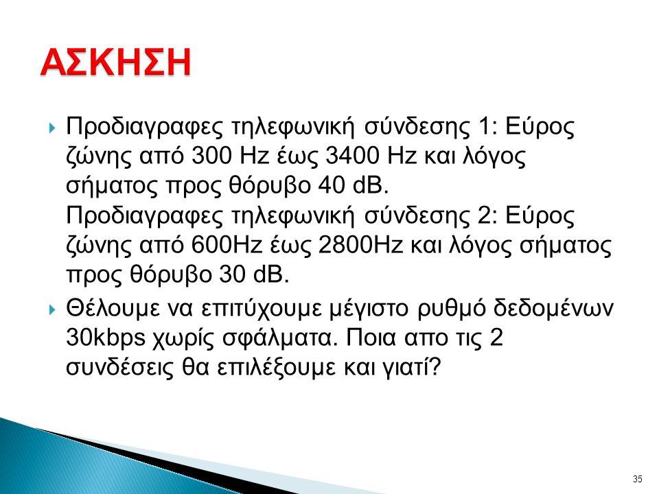  Προδιαγραφες τηλεφωνική σύνδεσης 1: Εύρος ζώνης από 300 Hz έως 3400 Hz και λόγος σήματος προς θόρυβο 40 dB.