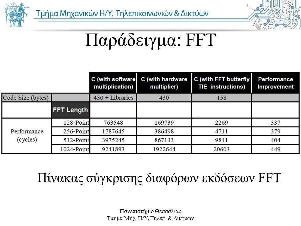 Παράδειγμα: FFT Πανεπιστήμιο Θεσσαλίας Τμήμα Μηχ. Η/Υ, Τηλεπ. & Δικτύων Πίνακας σύγκρισης διαφόρων εκδόσεων FFT