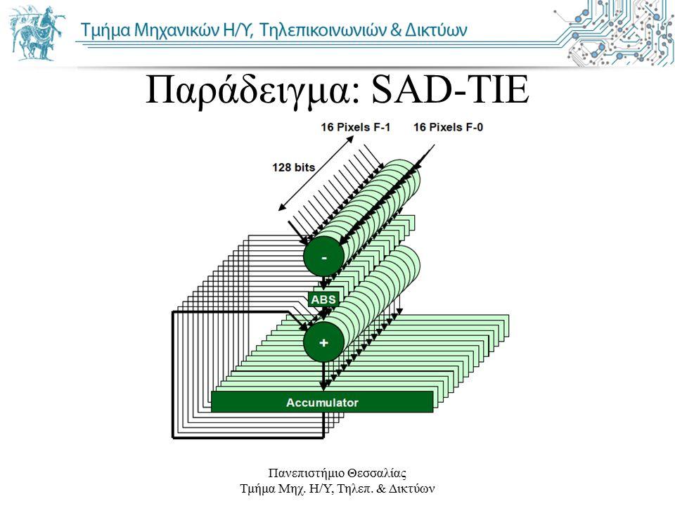 Παράδειγμα: SAD-TIE Πανεπιστήμιο Θεσσαλίας Τμήμα Μηχ. Η/Υ, Τηλεπ. & Δικτύων