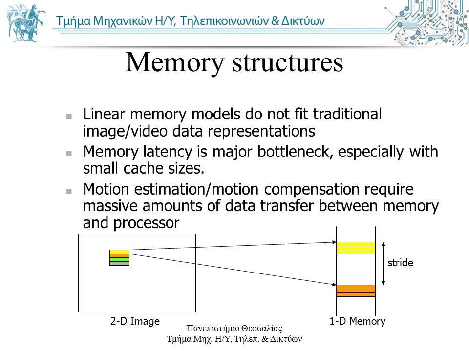 Πανεπιστήμιο Θεσσαλίας Τμήμα Μηχ. Η/Υ, Τηλεπ. & Δικτύων Memory structures stride 2-D Image1-D Memory Linear memory models do not fit traditional image