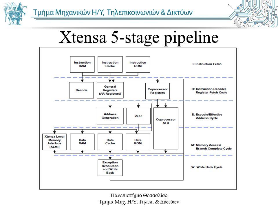 Πανεπιστήμιο Θεσσαλίας Τμήμα Μηχ. Η/Υ, Τηλεπ. & Δικτύων Xtensa 5-stage pipeline