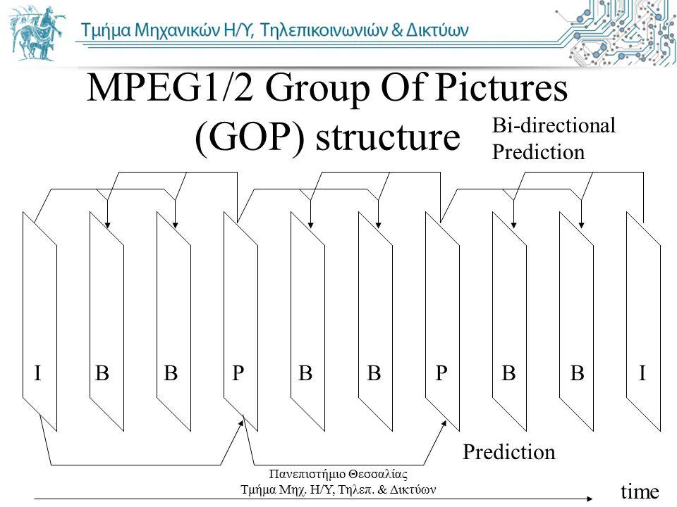 Πανεπιστήμιο Θεσσαλίας Τμήμα Μηχ. Η/Υ, Τηλεπ. & Δικτύων MPEG1/2 Group Of Pictures (GOP) structure IBBPBBBBPI Prediction Bi-directional Prediction time