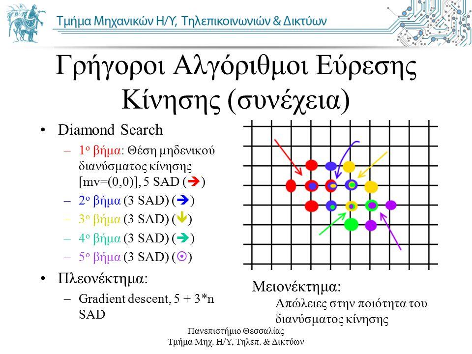 Πανεπιστήμιο Θεσσαλίας Τμήμα Μηχ. Η/Υ, Τηλεπ. & Δικτύων Γρήγοροι Αλγόριθμοι Εύρεσης Κίνησης (συνέχεια) Diamond Search –1 ο βήμα: Θέση μηδενικού διανύσ