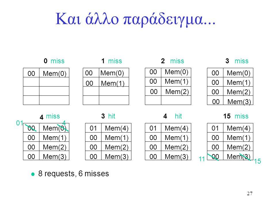 27 Και άλλο παράδειγμα... 0123 4 3415 00 Mem(0) 00 Mem(1) 00 Mem(0) 00 Mem(1) 00 Mem(2) miss hit 00 Mem(0) 00 Mem(1) 00 Mem(2) 00 Mem(3) 01 Mem(4) 00