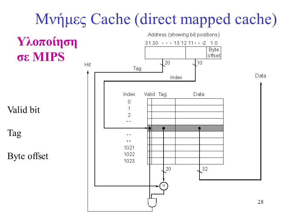 28 Μνήμες Cache (direct mapped cache) Υλοποίηση σε MIPS Valid bit Tag Byte offset
