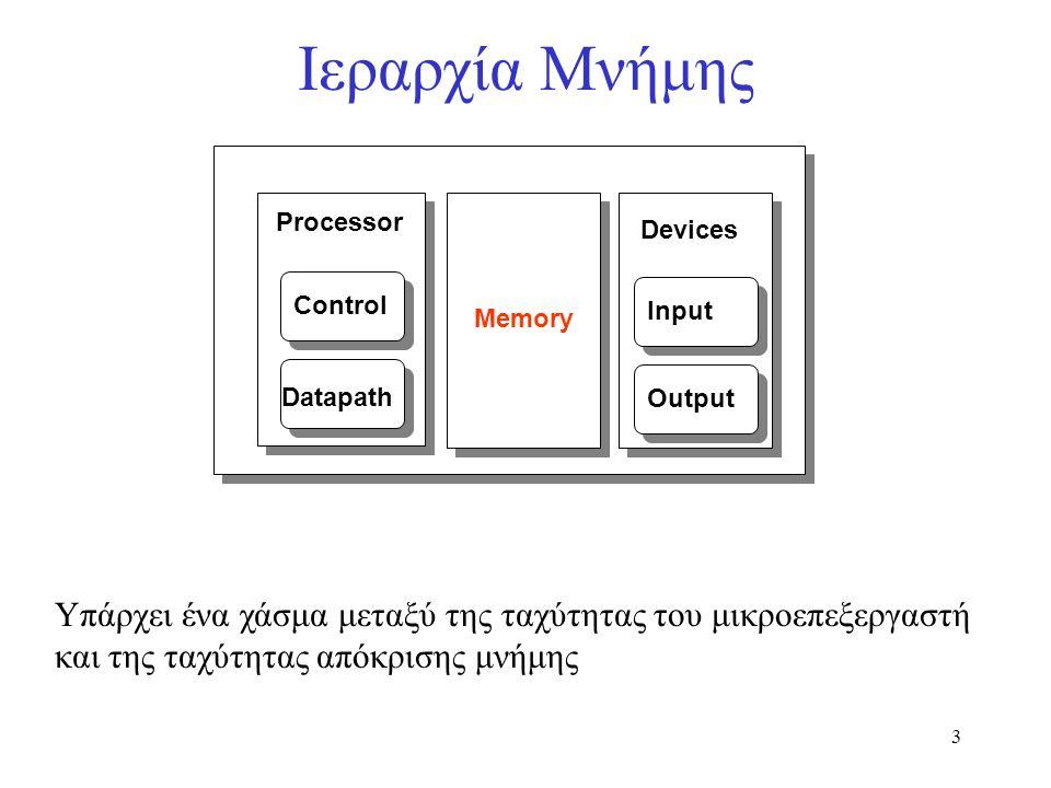 3 Ιεραρχία Μνήμης Processor Control Datapath Memory Devices Input Output Υπάρχει ένα χάσμα μεταξύ της ταχύτητας του μικροεπεξεργαστή και της ταχύτητας