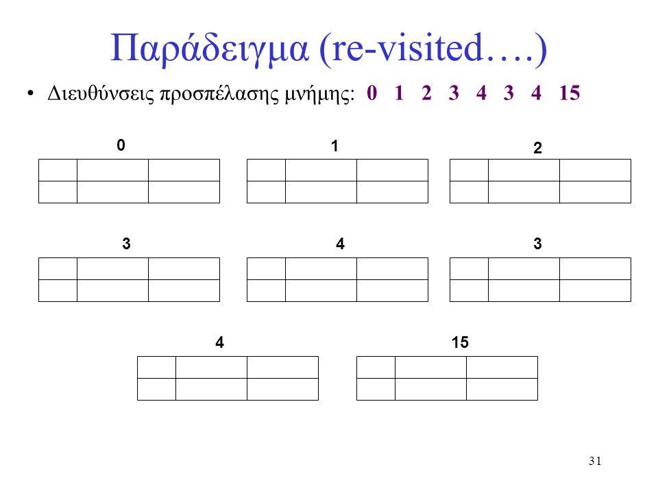 31 Παράδειγμα (re-visited….) 0 1 2 343 415 Διευθύνσεις προσπέλασης μνήμης: 0 1 2 3 4 3 4 15