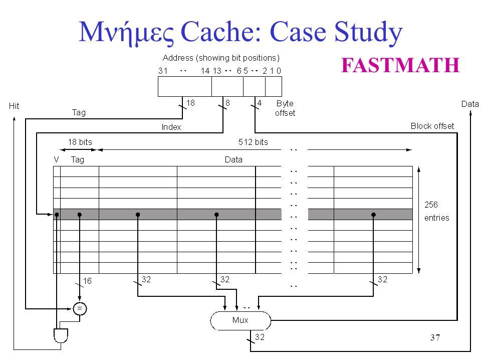 37 Μνήμες Cache: Case Study FASTMATH