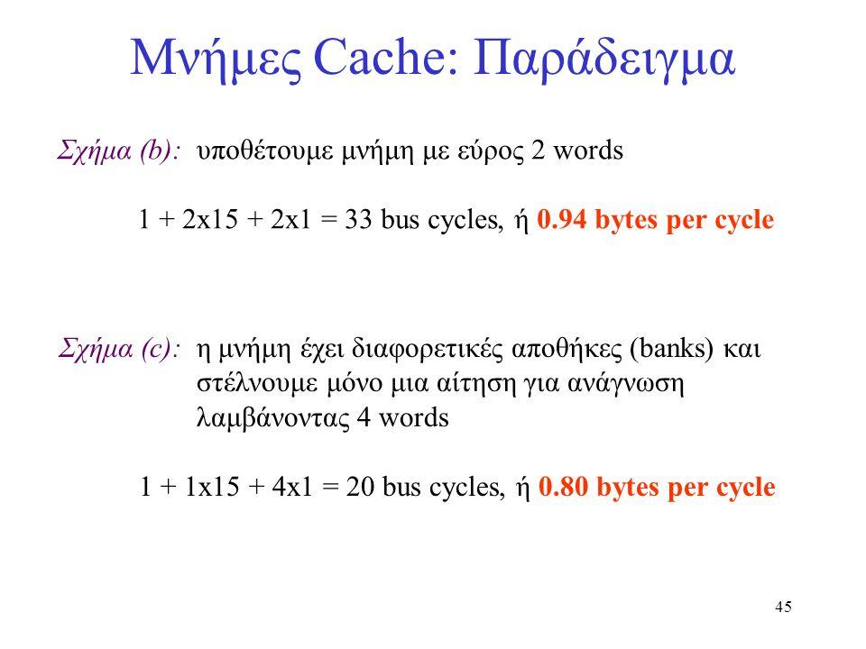 45 Μνήμες Cache: Παράδειγμα Σχήμα (b): υποθέτουμε μνήμη με εύρος 2 words 1 + 2x15 + 2x1 = 33 bus cycles, ή 0.94 bytes per cycle Σχήμα (c): η μνήμη έχε