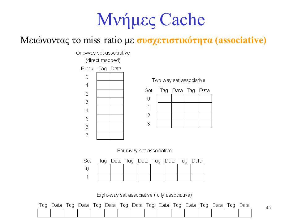 47 Μνήμες Cache Μειώνοντας το miss ratio με συσχετιστικότητα (associative)