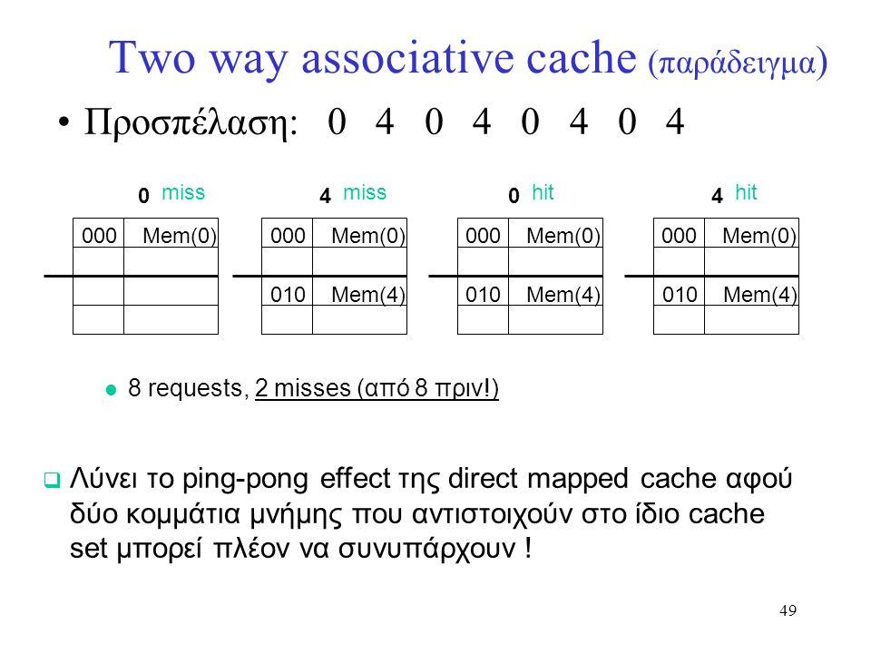 49 Two way associative cache (παράδειγμα ) Προσπέλαση: 0 4 0 4 0 4 0 4 0404 miss hit 000 Mem(0) 010 Mem(4) 000 Mem(0) 010 Mem(4) l 8 requests, 2 misse