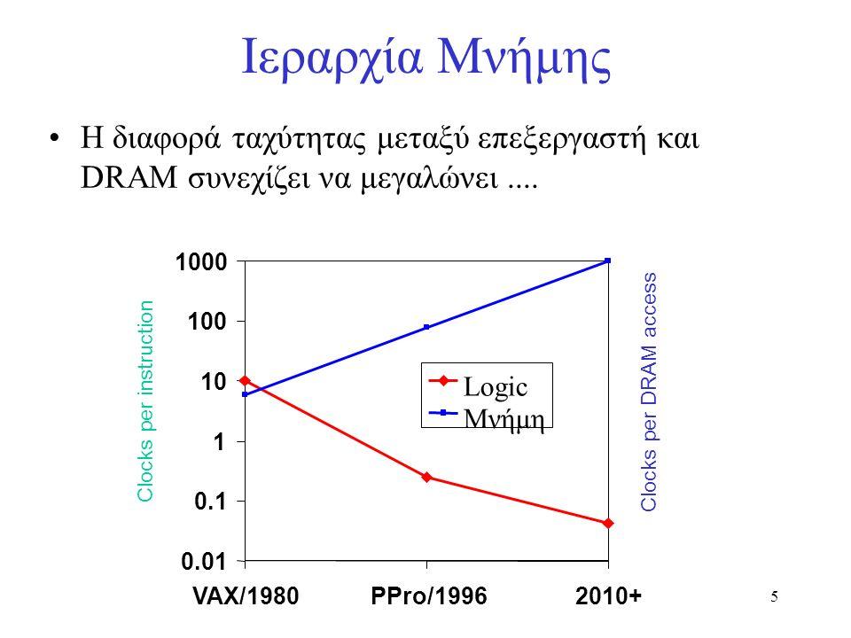 6 Ιεραρχία Μνήμης Επεξεργαστής εκτελεί –idealCPI = 1.1 χωρίς stalls (αναμονή) –50% arith/logic, 30% ld/st, 20% control και 10% των εντολών πρόσβασης (ld και st) μνήμης είναι miss με 50 κύκλους πρόστιμο (penalty) CPI = idealCPI + μέσος όρος stalls per instruction = 1.1(cycle) + ( 0.30 (data memory ops/instr) x 0.10 (miss/datamemop) x 50 (cycle/miss) ) = 1.1 cycle + 1.5 cycle = 2.6 άρα το 58% του χρόνου ο επεξεργαστής αναμένει (stalls) για πρόσβαση στην μνήμη !.