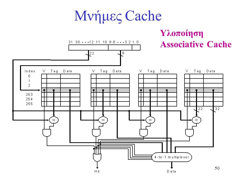 50 Μνήμες Cache Υλοποίηση Associative Cache