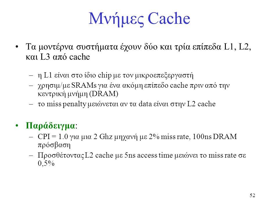 52 Μνήμες Cache Τα μοντέρνα συστήματα έχουν δύο και τρία επίπεδα L1, L2, και L3 από cache –η L1 είναι στο ίδιο chip με τον μικροεπεξεργαστή –χρησιμ/με