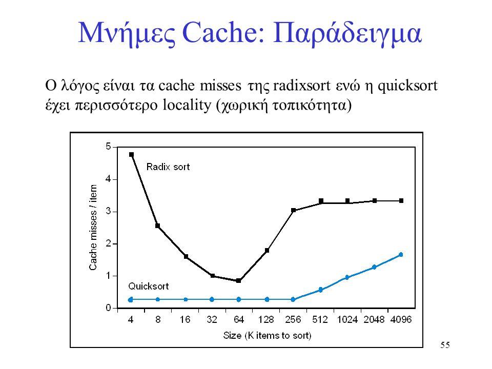55 Μνήμες Cache: Παράδειγμα Ο λόγος είναι τα cache misses της radixsort ενώ η quicksort έχει περισσότερο locality (χωρική τοπικότητα)