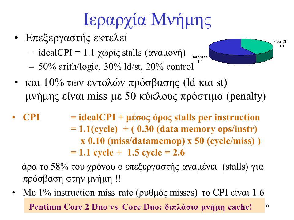 6 Ιεραρχία Μνήμης Επεξεργαστής εκτελεί –idealCPI = 1.1 χωρίς stalls (αναμονή) –50% arith/logic, 30% ld/st, 20% control και 10% των εντολών πρόσβασης (