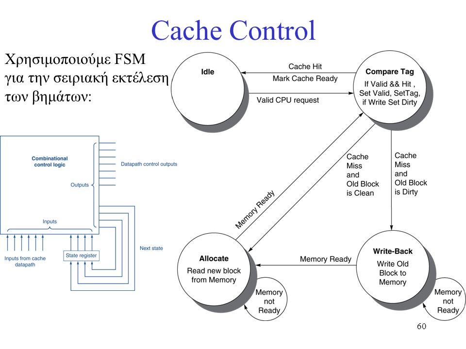 60 Cache Control Χρησιμοποιούμε FSM για την σειριακή εκτέλεση των βημάτων: