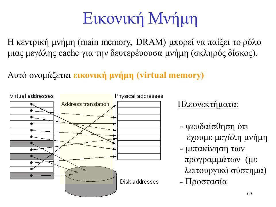 63 Εικονική Μνήμη Η κεντρική μνήμη (main memory, DRAM) μπορεί να παίξει το ρόλο μιας μεγάλης cache για την δευτερέυουσα μνήμη (σκληρός δίσκος). Αυτό ο