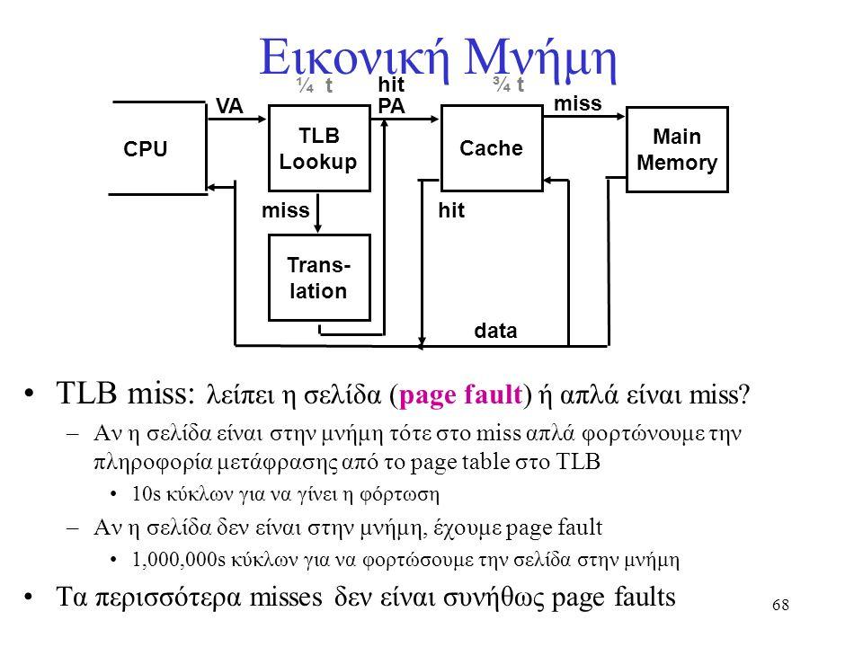 68 Εικονική Μνήμη TLB miss: λείπει η σελίδα (page fault) ή απλά είναι miss? –Αν η σελίδα είναι στην μνήμη τότε στο miss απλά φορτώνουμε την πληροφορία